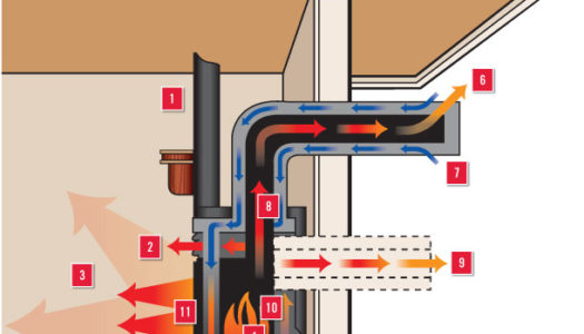 Direct Vent vs Natural Vent - Fireplace Education My Gas Fireplace Repair