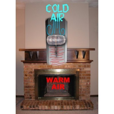 Fireplace cold air issues my gas fireplace repair - Chimney balloons ...