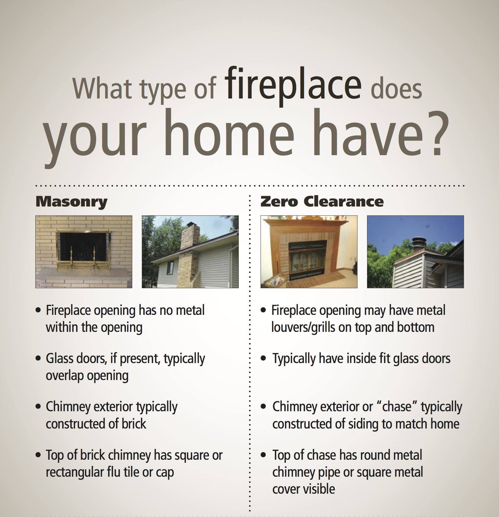 What Type Of Gas Fireplace Do You Have Www Mygasfireplacerepair Com